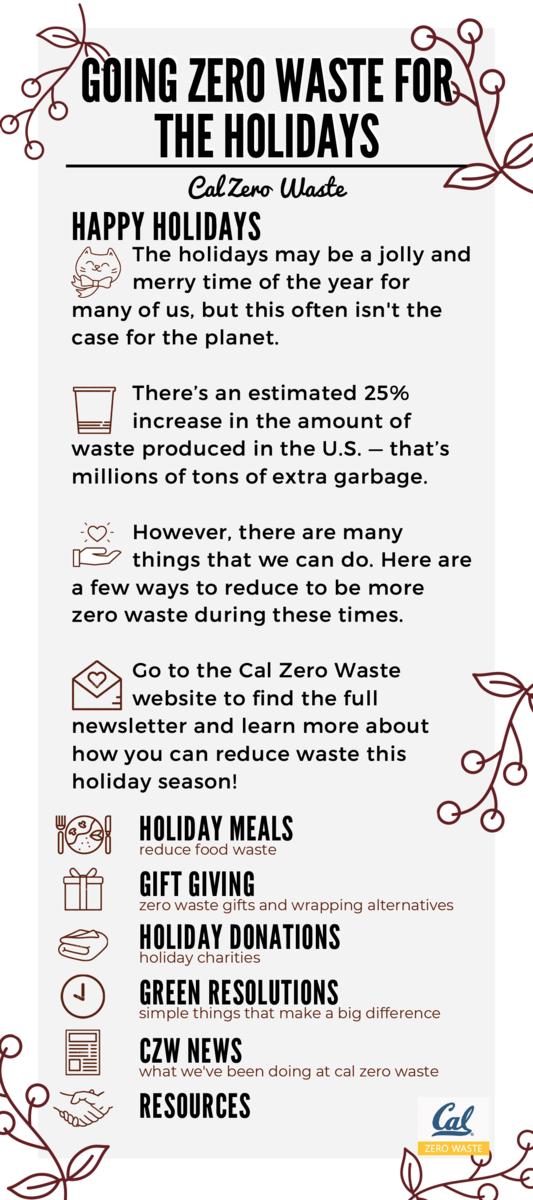 CZW CZW_Zero waste for the holidays_ infographic (1)