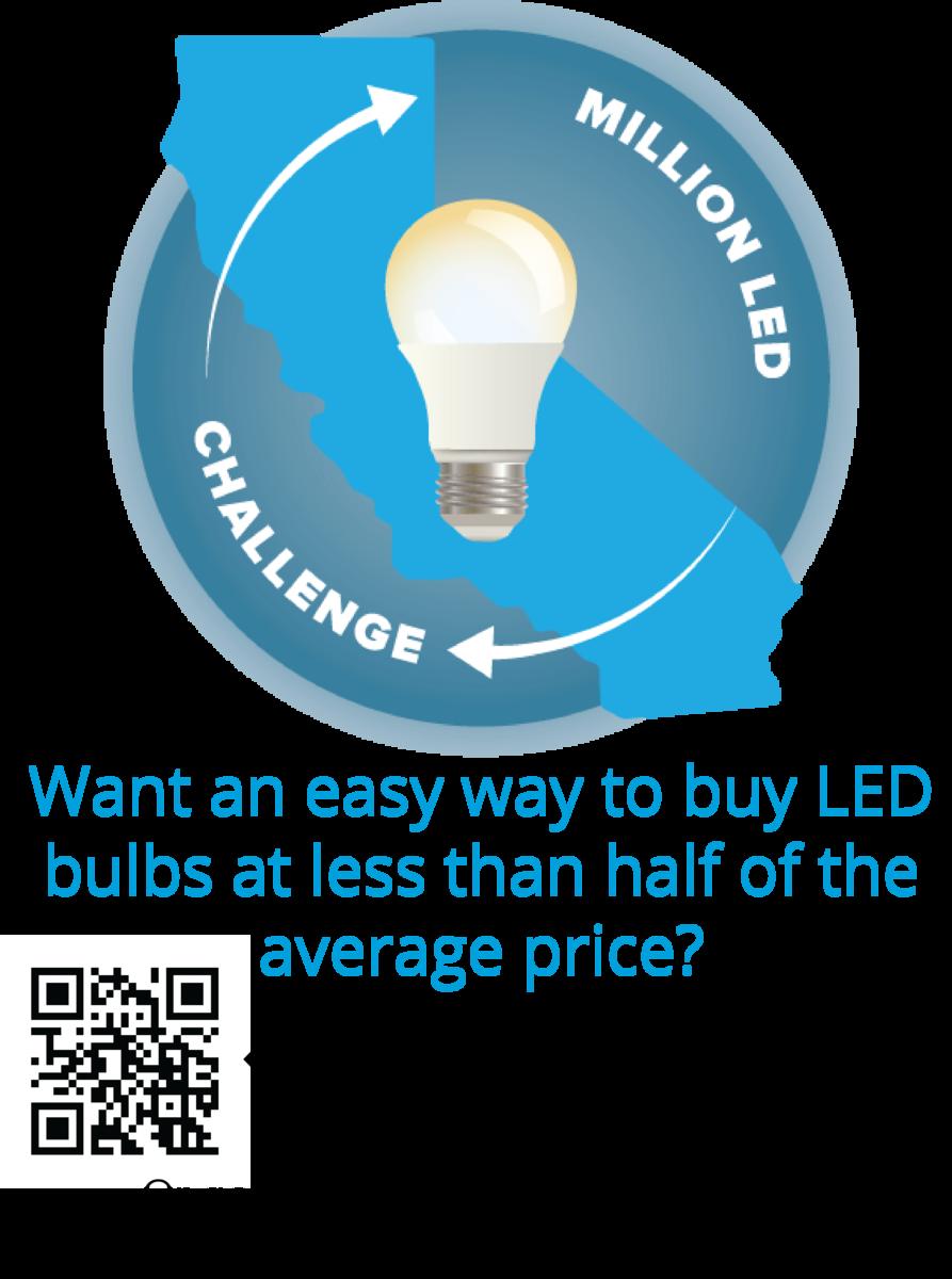 Million Lamp Challenge Logo